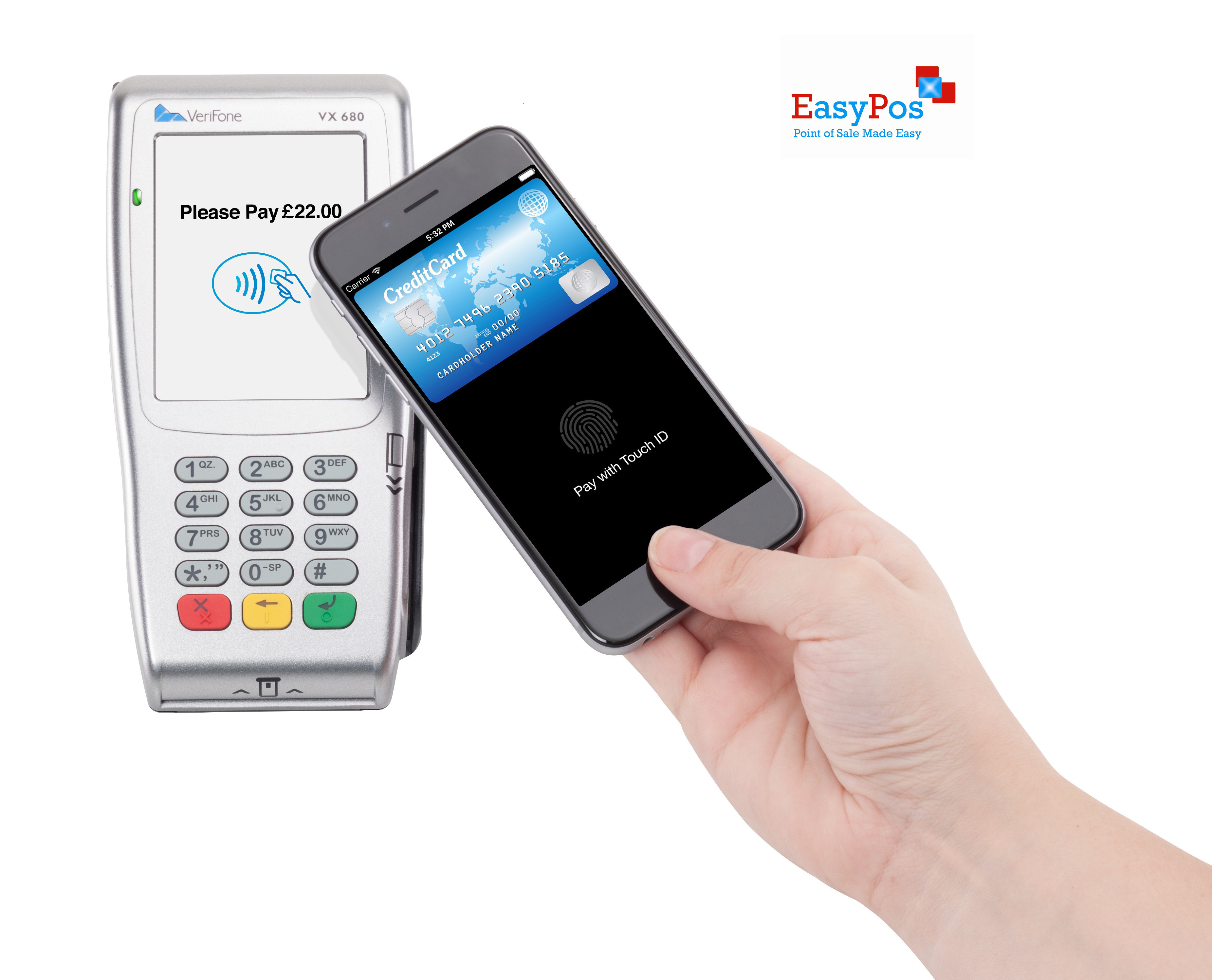 Integrated payments.
